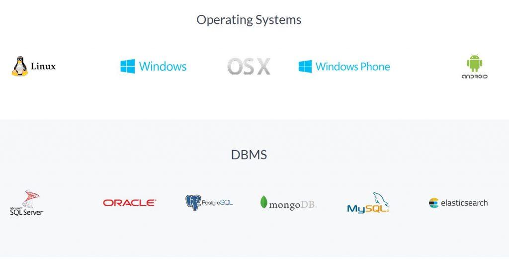 Datax Offshore Software Development